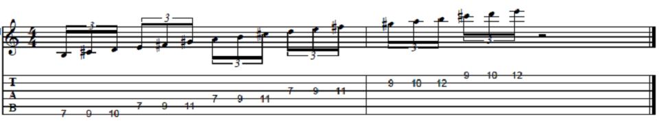 guitar-practice-scales-dorian.png