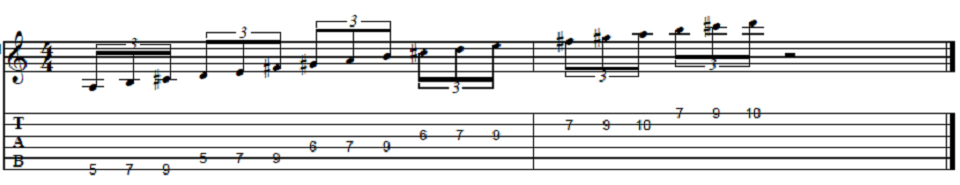 guitar-practice-scales-ionian.png