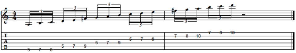 guitar-scales-and-modes-dorian.png
