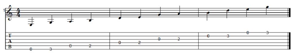 guitar tabs beginners
