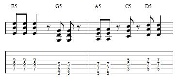 guitar-tabs-for-beginners_hurricane.jpg