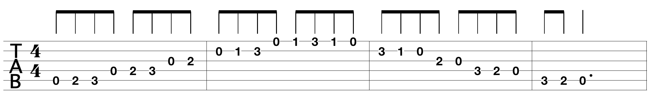 important-guitar-scales_1.png