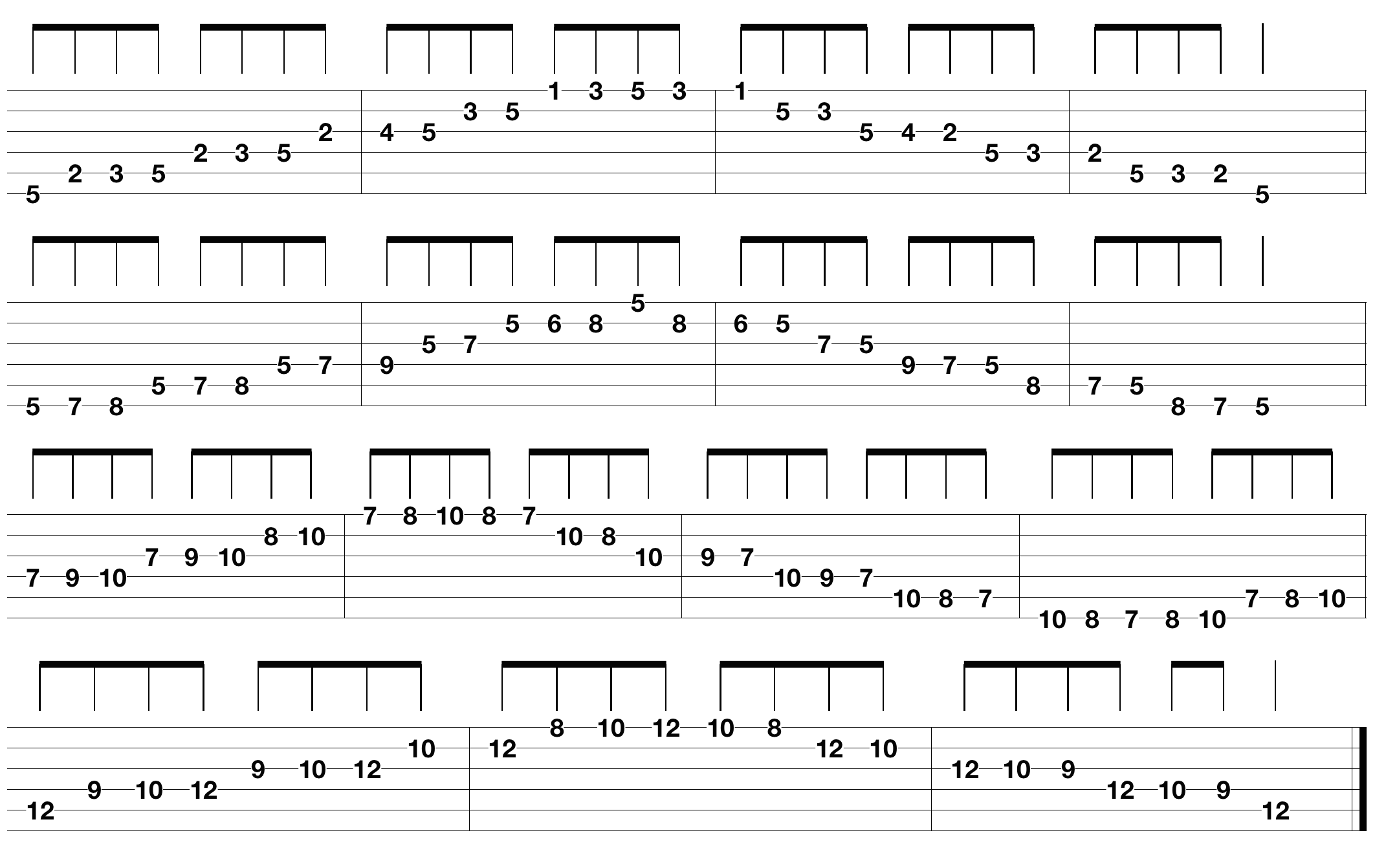 important-guitar-scales_2.png