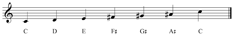 jazz-scales-guitar-wholetone.png