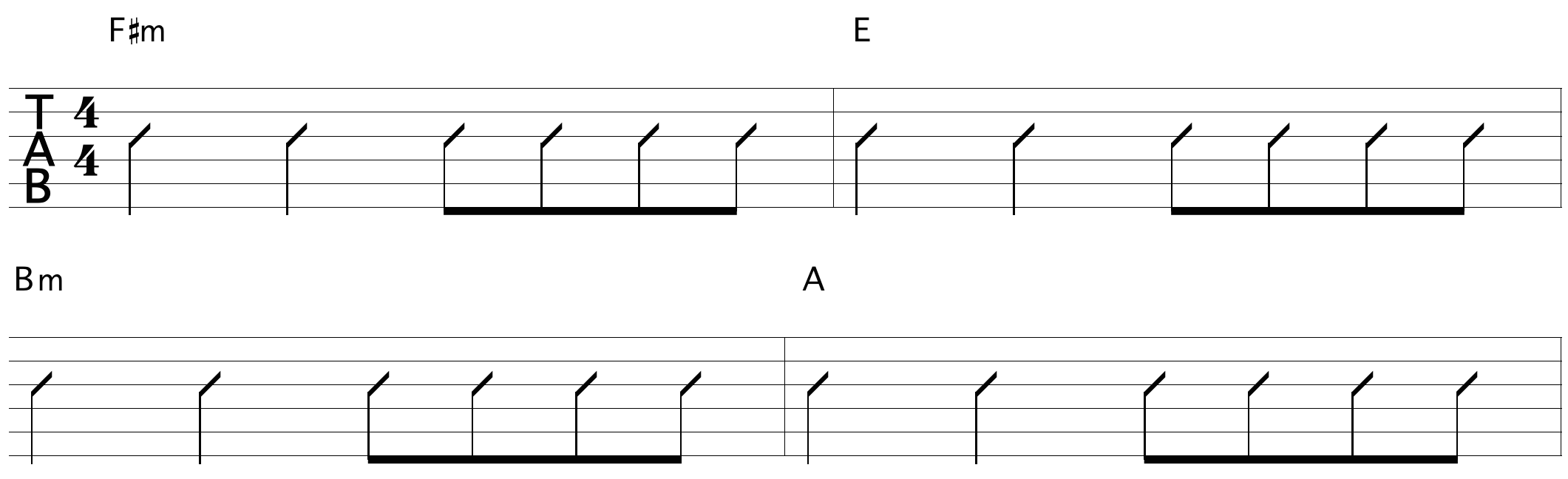 learn rhythm guitar