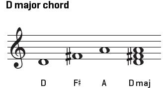 major_chord.png