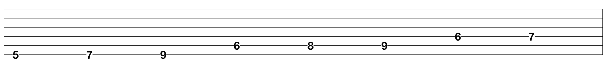 melodic-guitar-scales_3.png