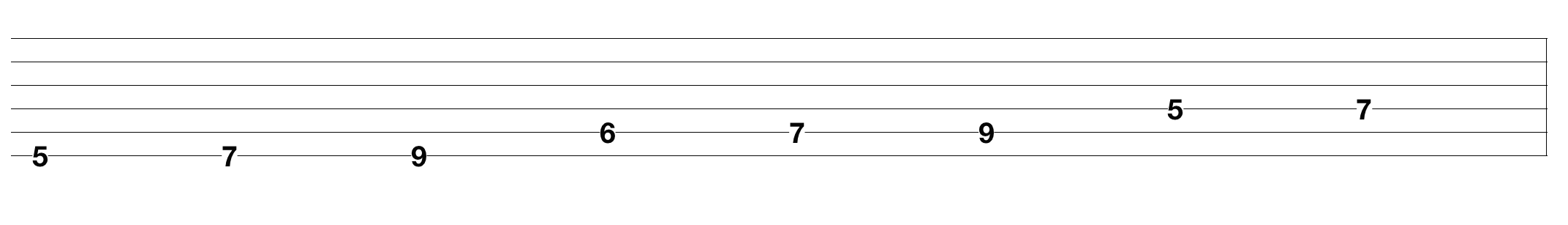 melodic-guitar-scales_4.png