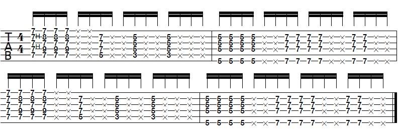 Modern Funk Rhythm Guitar Lesson