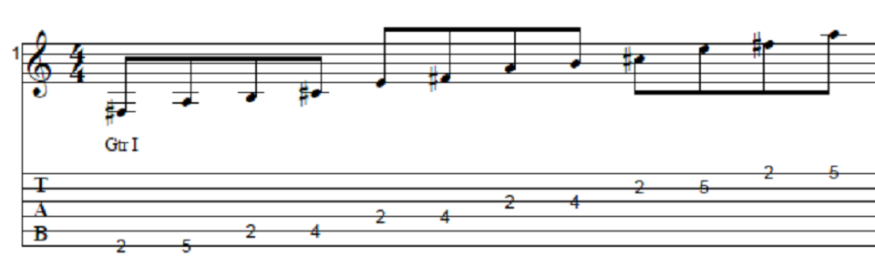 how to play major pentatonic scale on guitar