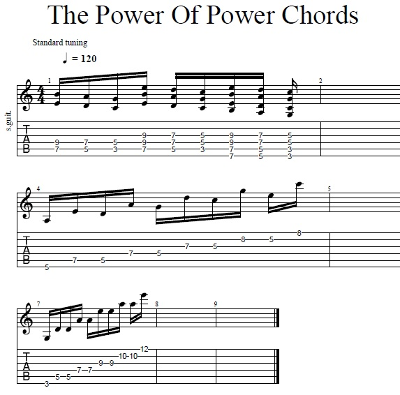 The Power Of Power Chords The Ultimate Guitar Chord Lesson