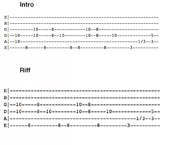 How to Play Sharp Dressed Man on Guitar - ZZ Top Lesson