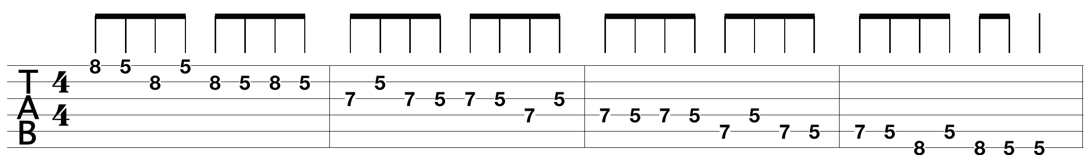how to play guitar tabs easy