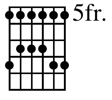 types-of-guitar-scales_1.png