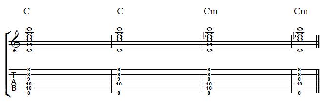 Jimi Hendrix Thumb Chords