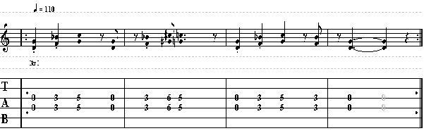 Super Easy Guitar Lesson