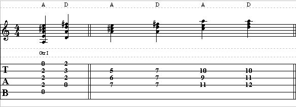 Chords Archives - Page 17 of 20 - Guitar Control