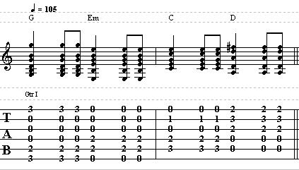 how to play gang of rhythm on guitar