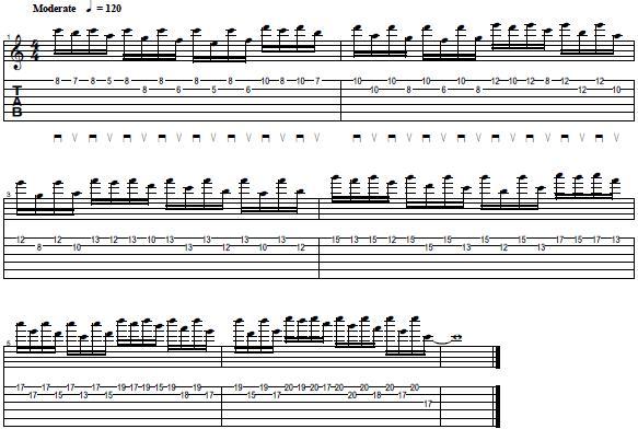 pedal note guitar exercise master pedal notes on guitar. Black Bedroom Furniture Sets. Home Design Ideas