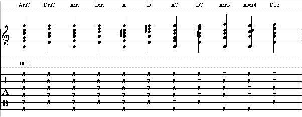 Easy Guitar Lesson On Barre Chords How To Play Barre Chords On Guitar