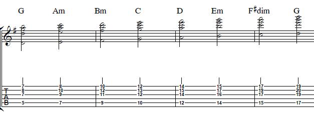 Chord Triads in the Style of Eric Johnson - Guitar Lesson on Chord ...