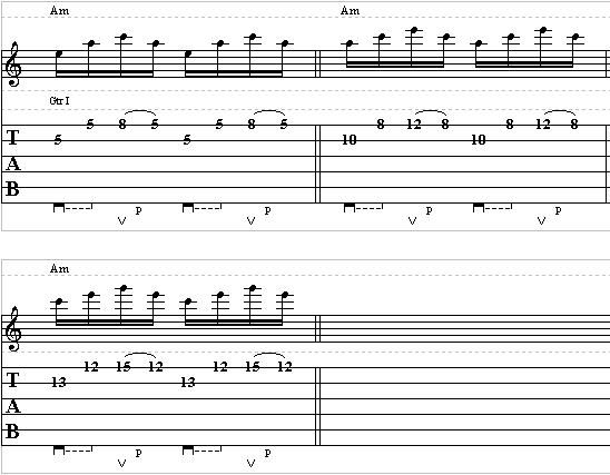 basic guitar exercise with arpeggios lead guitar lesson. Black Bedroom Furniture Sets. Home Design Ideas