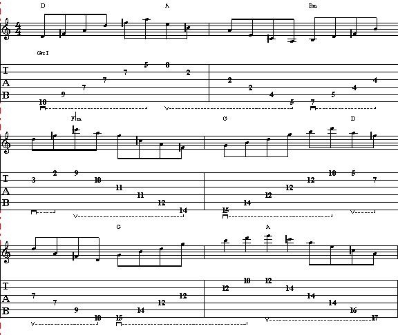 How to Play Minor & Major Triads Over Pachelbel´s Canon in D