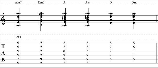 Beginner Guitar Lesson On Barre Chords How To Play Barre Chords On