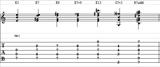Cool Guitar Lesson For Beginners on Chords - Learn the Basic Chords ...