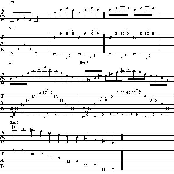 electric guitar lesson on arpeggios how to play arpeggios on guitar. Black Bedroom Furniture Sets. Home Design Ideas