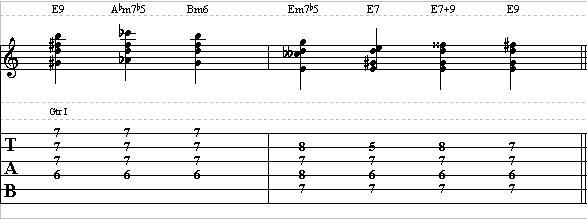 Rhythm Guitar Lesson on Funk Chords - Learn to Play Funk Rhythms on ...
