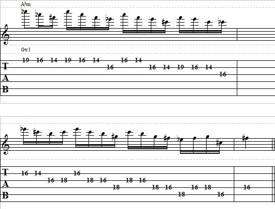 Easy Blues Pentatonic Lick In Ab Lead Guitar Lesson On