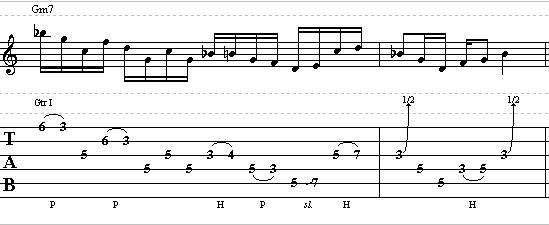 Intervallic Lick with Pentatonic Scale in G Minor