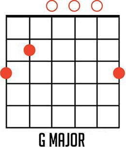 Learn how to play G chords