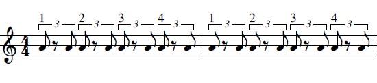 Blues Shuffle rhythms