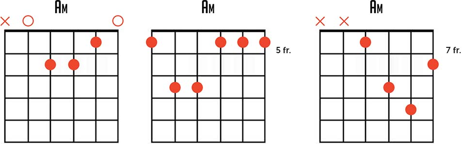 Minor Blues Chord Progression
