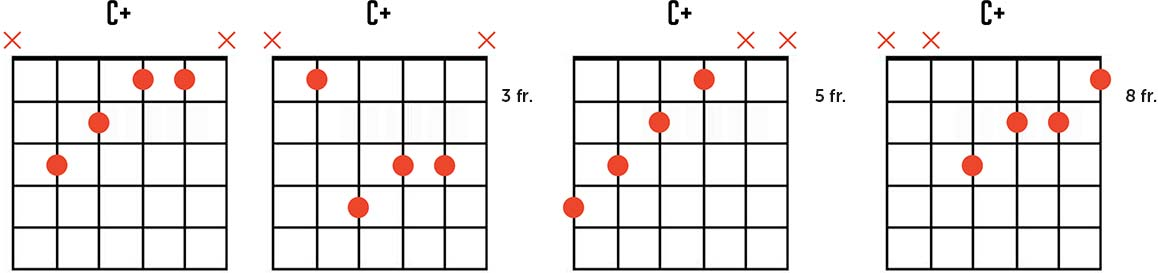 Augmented Guitar Chords