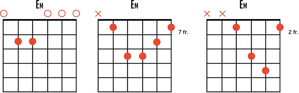 E Minor blues chords