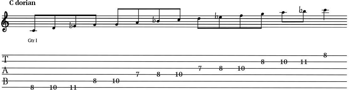 C Dorian Scale