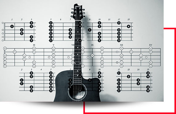 Learn How to Play Guitar Chords: Best Guide for Beginners