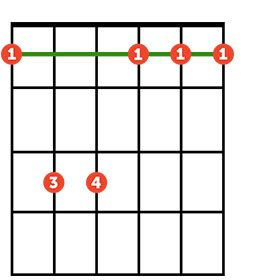 how to play guitar for beginners step by step pdf