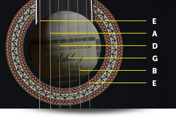 Once You Know The Names Of Strings Next Step Is To Learn Some Basic Chords Knowing How Play Essential There Are Many Songs Can
